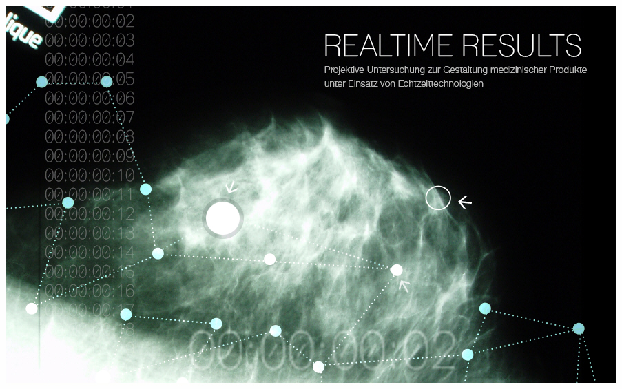 Realtime Results Echtzeitanwendungen Gestaltung medizinischer Produkte